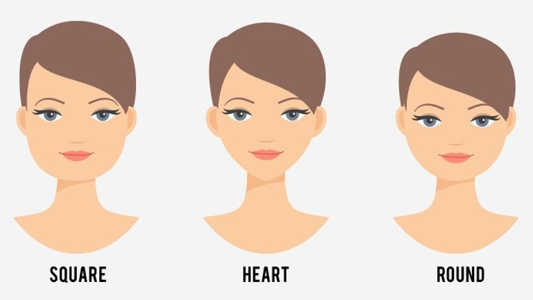 Face Contouring Shapes